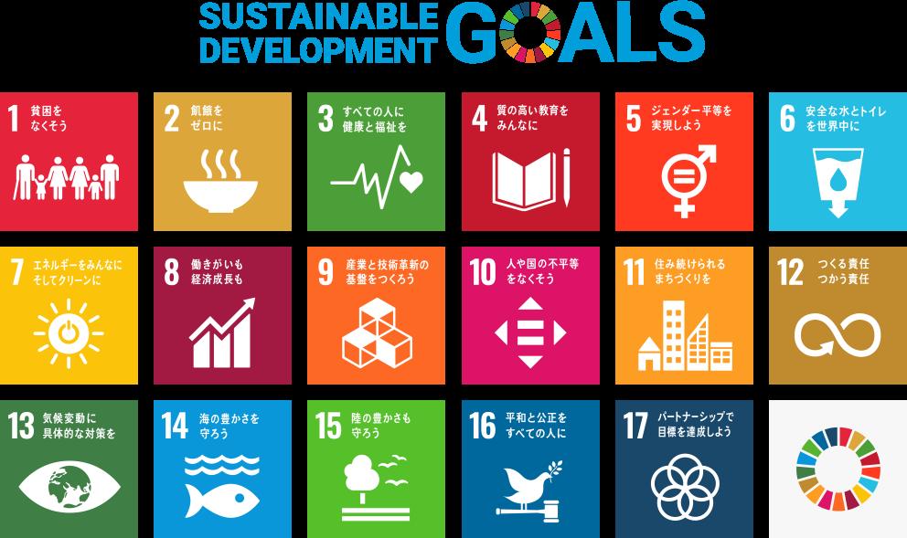 SDGs_17icon