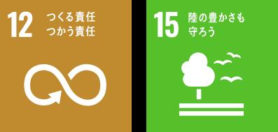 SDGs_environment